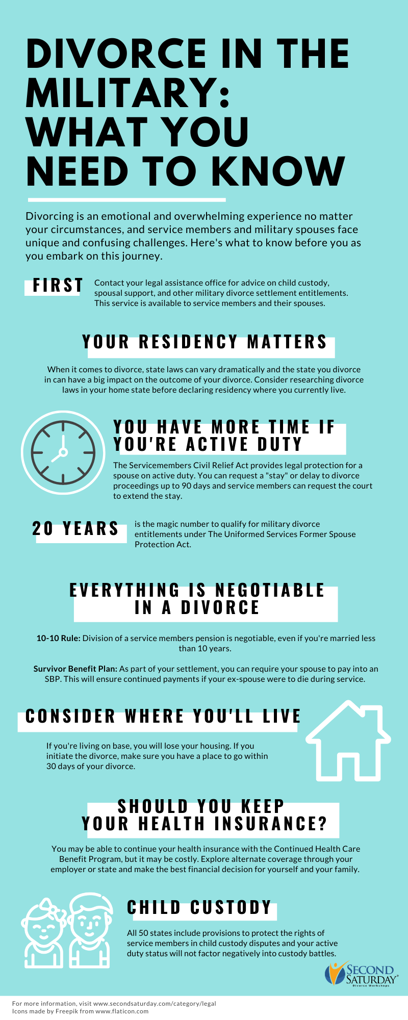 9 things to know about military divorce (1)
