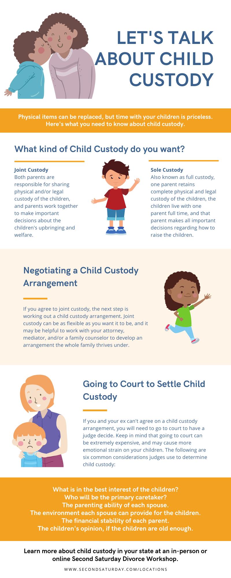 infographic summarizing blog post of information about child custody