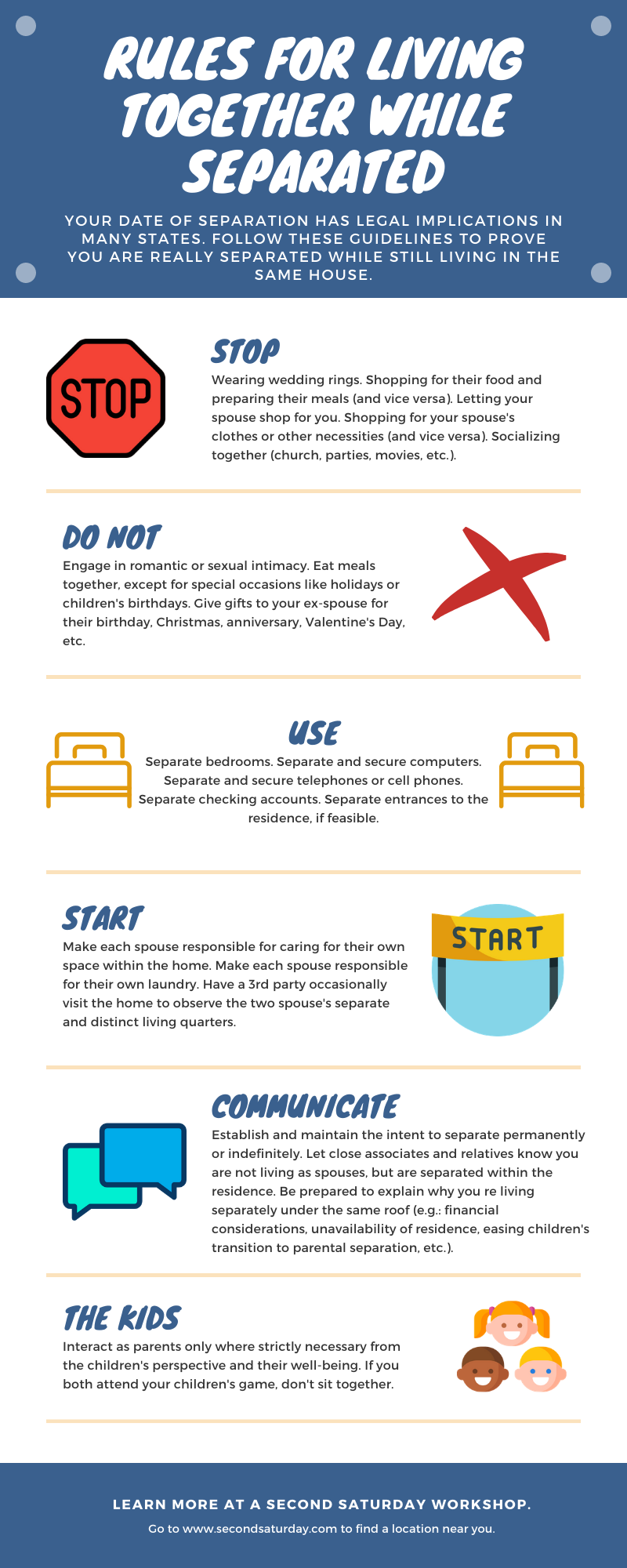 infographic of information in blog